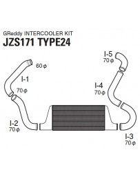 GReddy Type24F Intercooler Kit Toyota Aristo JZS171