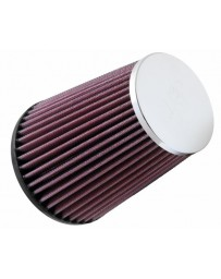 GruppeM REPLACEMENT FILTER RC-3250